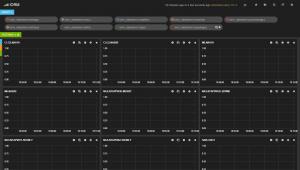 dashboard-iorm_0
