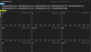 dashboard-iops_3